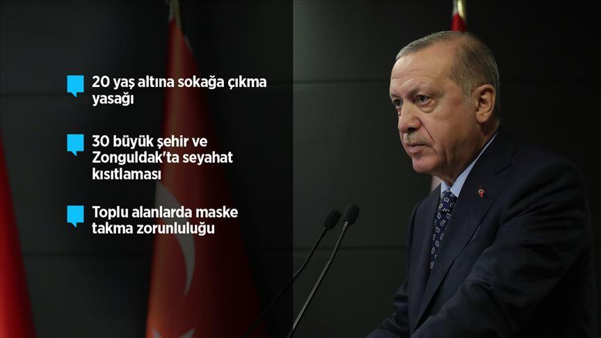 Photo of TÜRKİYE'DEKİ SON KORONAVİRÜS ÖNEMLERİ!